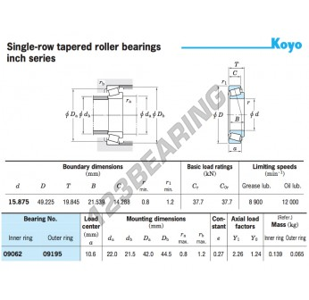 09062-09195-KOYO - 15.88x49.23x19.85 mm