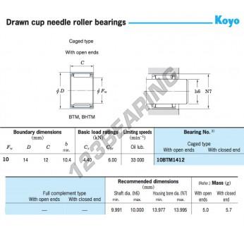 10BTM1412-KOYO - 10x14x12 mm