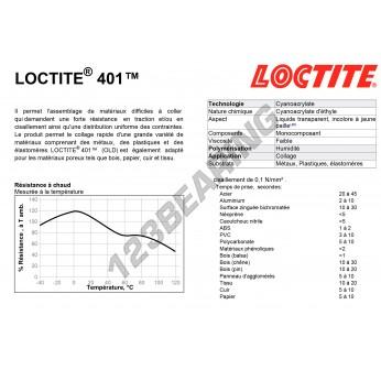 401-3GR-LOCTITE
