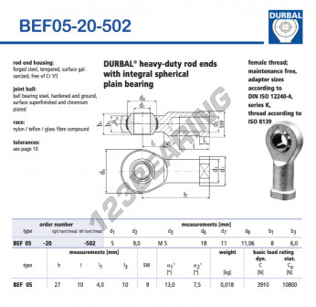 BEF05-20-502-DURBAL - 5x18x8 mm