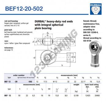BEF12-20-502-DURBAL - 12x32x16 mm