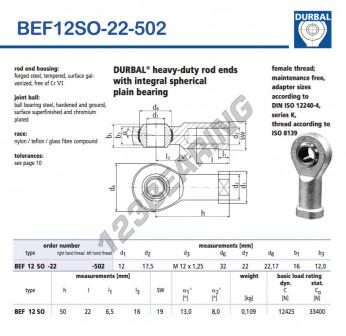 BEF12SO-22-502-DURBAL - 12x32x16 mm