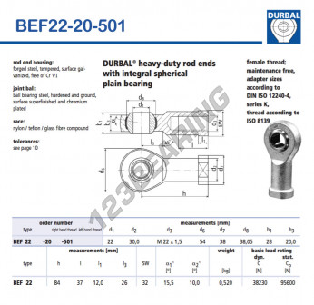 BEF22-20-501-DURBAL