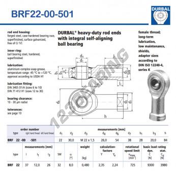BRF22-00-501-DURBAL