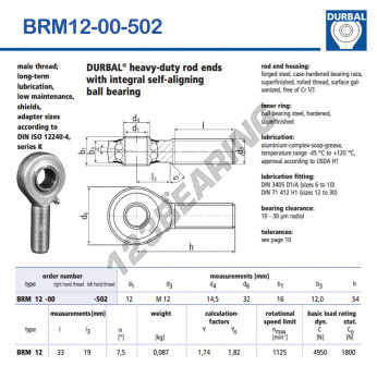 BRM12-00-502-DURBAL - x12 mm