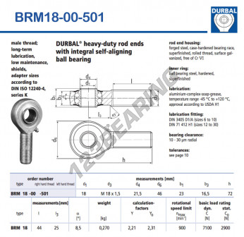 BRM18-00-501-DURBAL
