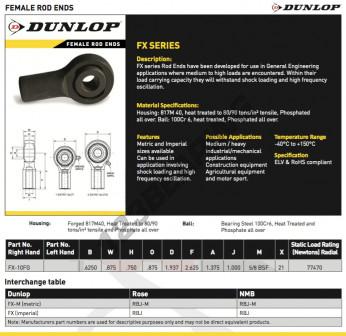 FX-10-FG-DUNLOP