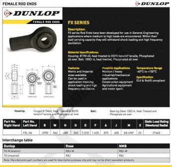 FXL-06-DUNLOP