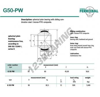 DG50-PW-DURBAL - 50x90x45 mm