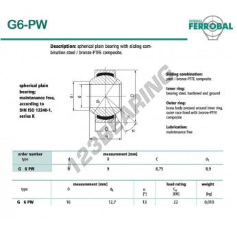 DG6-PW-DURBAL