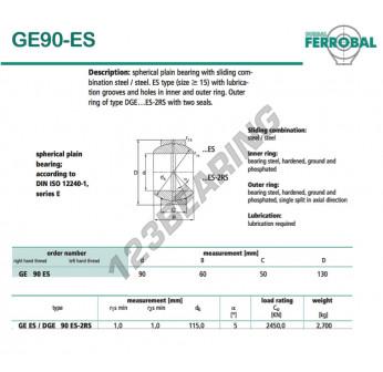 GE90-ES-DURBAL - 90x130x50 mm