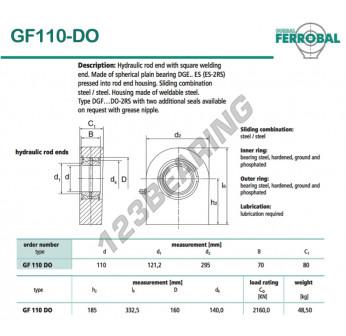 DGF110-DO-DURBAL - 110x295x80 mm