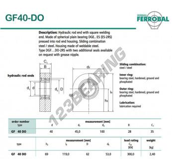 GF40-DO-DURBAL - 40x100x35 mm