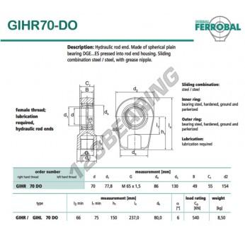 GIHR70-DO-DURBAL
