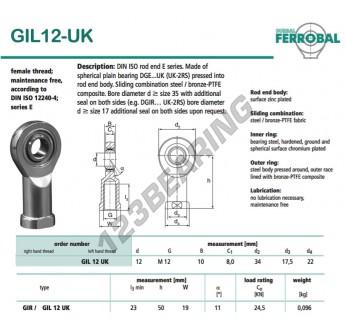 DGIL12-UK-DURBAL - 12x34x10 mm