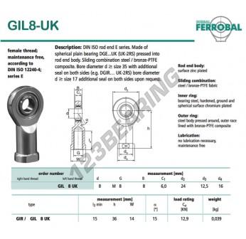 DGIL8-UK-DURBAL
