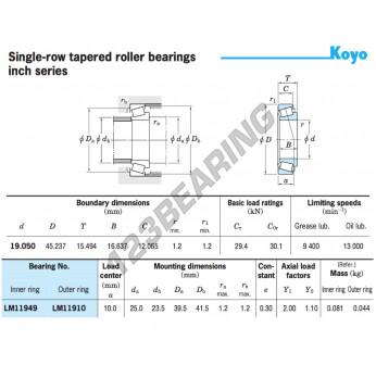 LM11949-LM11910-KOYO - 19.05x45.24x15.49 mm