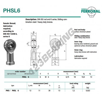 PHSL6-DURBAL - 6x18x9 mm