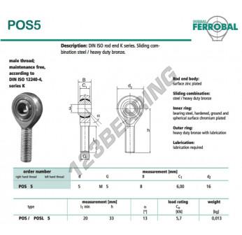DPOS5-DURBAL - x5 mm