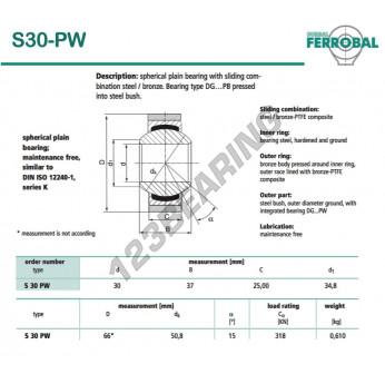 S30-PW-DURBAL