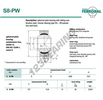 S8-PW-DURBAL