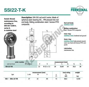 SSI22-T-K-DURBAL